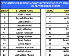 Results of JEE ADVANCED / IIT-JEE